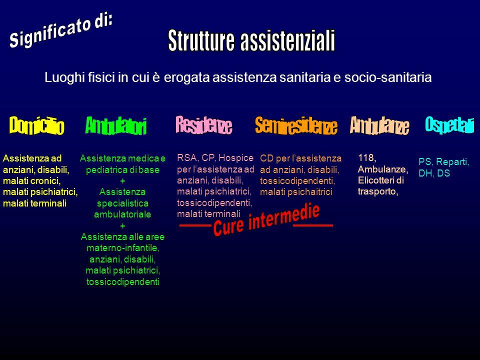 Strutture assistenziali