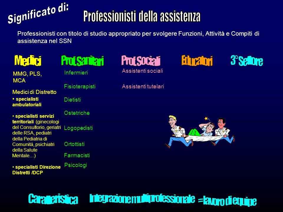 Professionisti della assistenza