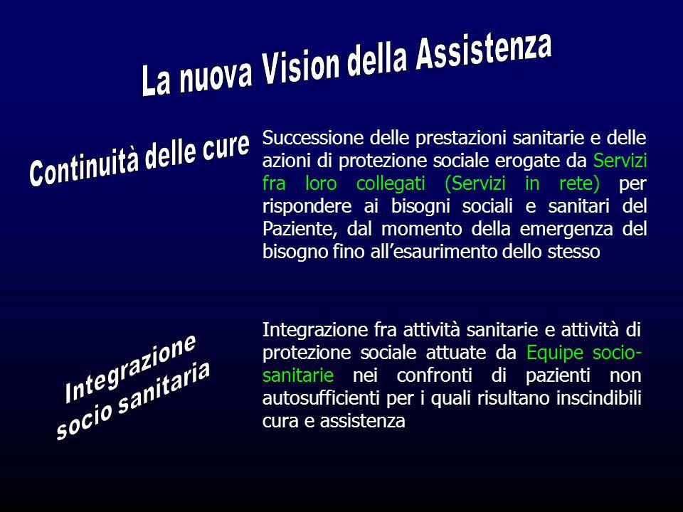 La nuova Vision della Assistenza
