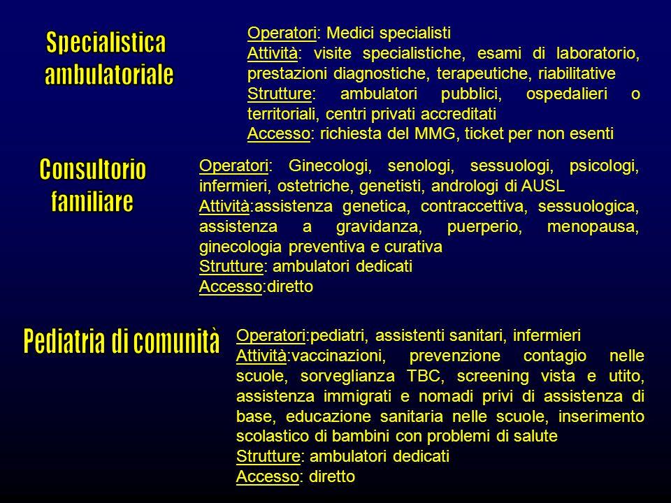Specialistica ambulatoriale Consultorio familiare