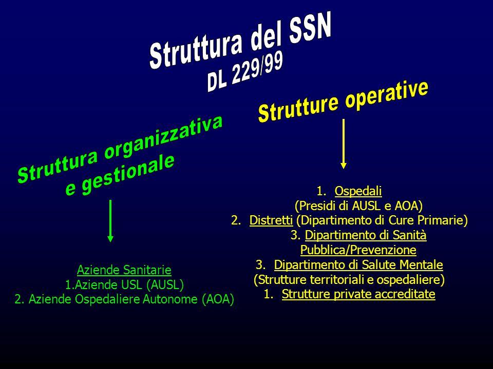 Struttura del SSN Strutture operative Struttura organizzativa