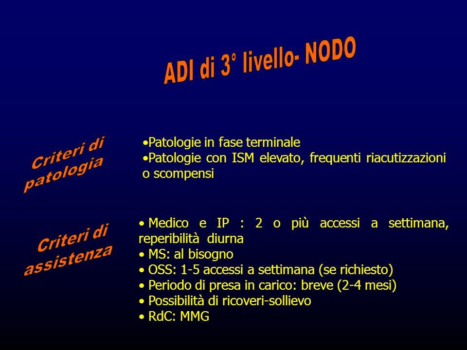 ADI di 3° livello- NODO Criteri di patologia