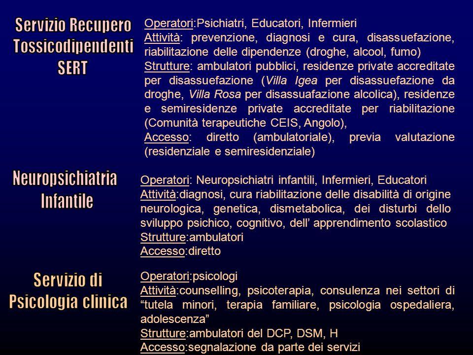 Servizio Recupero Tossicodipendenti SERT Neuropsichiatria Infantile