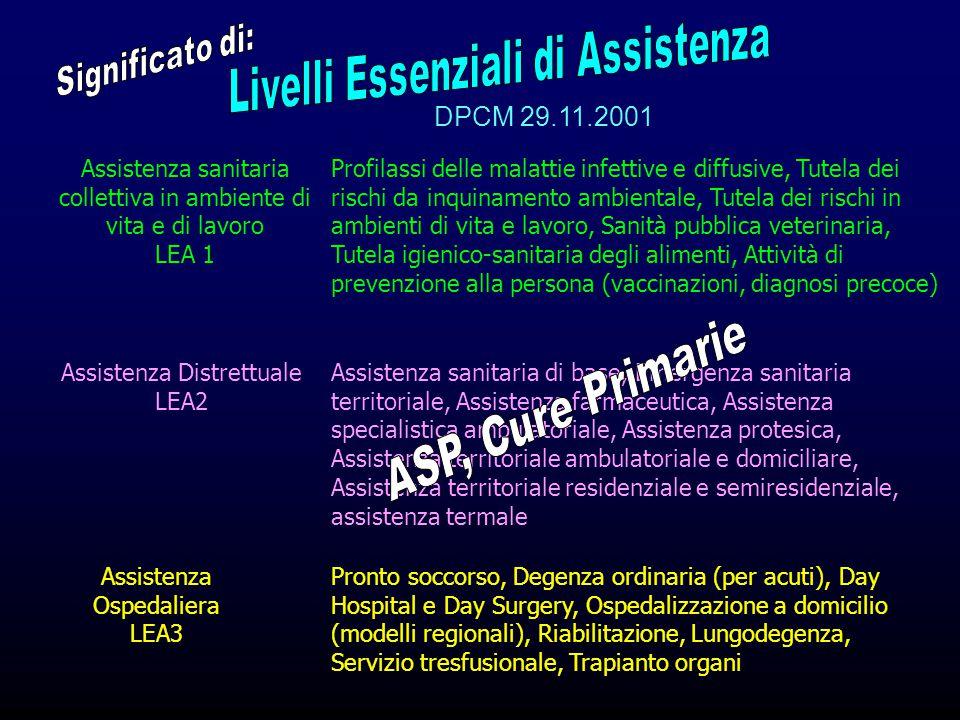 ASP, Cure Primarie Livelli Essenziali di Assistenza Significato di: