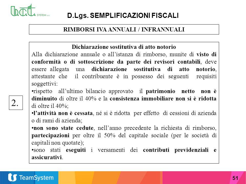 2. D.Lgs. SEMPLIFICAZIONI FISCALI RIMBORSI IVA ANNUALI / INFRANNUALI