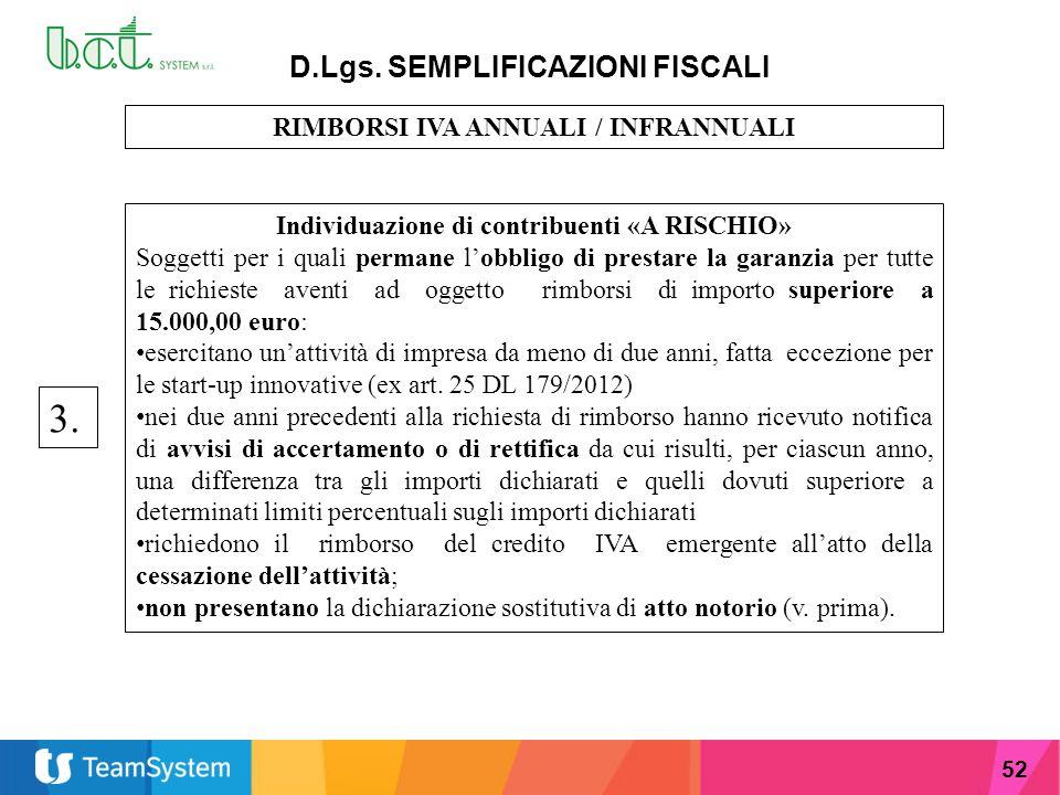 3. D.Lgs. SEMPLIFICAZIONI FISCALI RIMBORSI IVA ANNUALI / INFRANNUALI