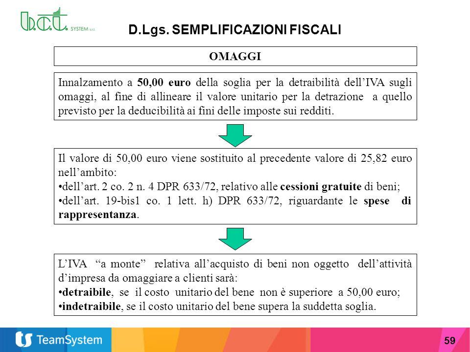 D.Lgs. SEMPLIFICAZIONI FISCALI