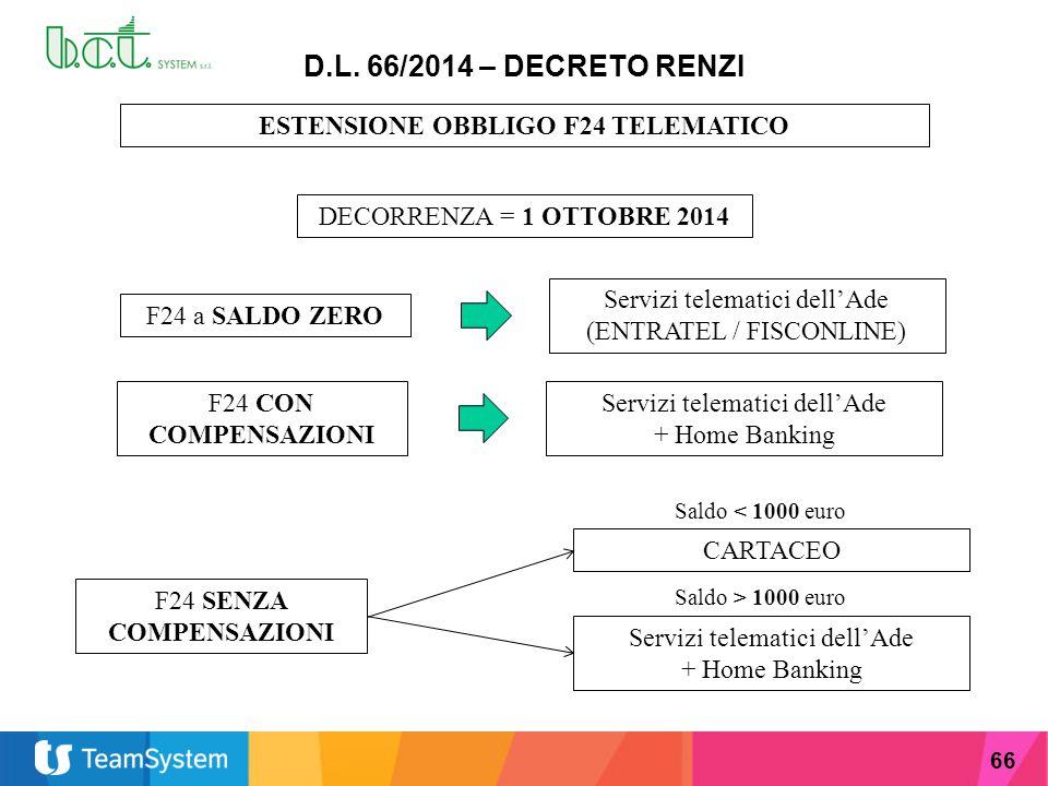 ESTENSIONE OBBLIGO F24 TELEMATICO