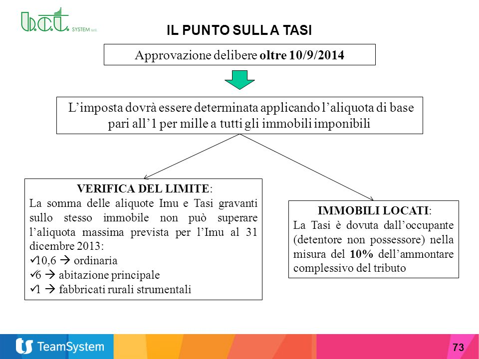 Approvazione delibere oltre 10/9/2014