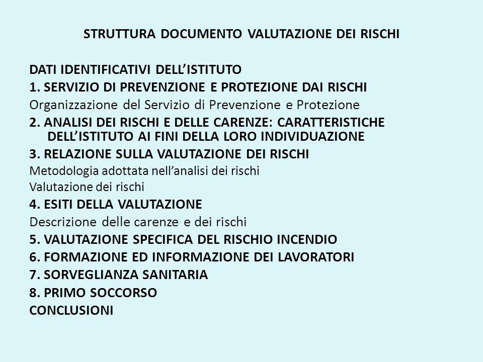 STRUTTURA DOCUMENTO VALUTAZIONE DEI RISCHI