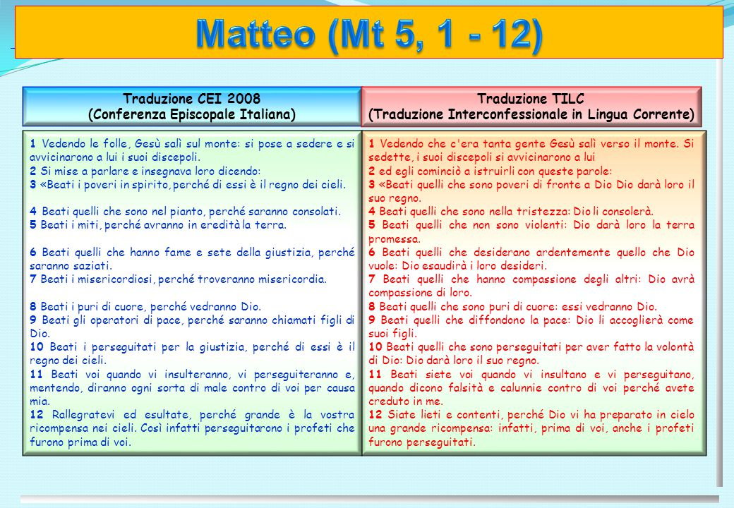 Matteo (Mt 5, 1 - 12) Traduzione CEI 2008