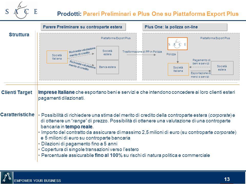 Prodotti: Pareri Preliminari e Plus One su Piattaforma Export Plus