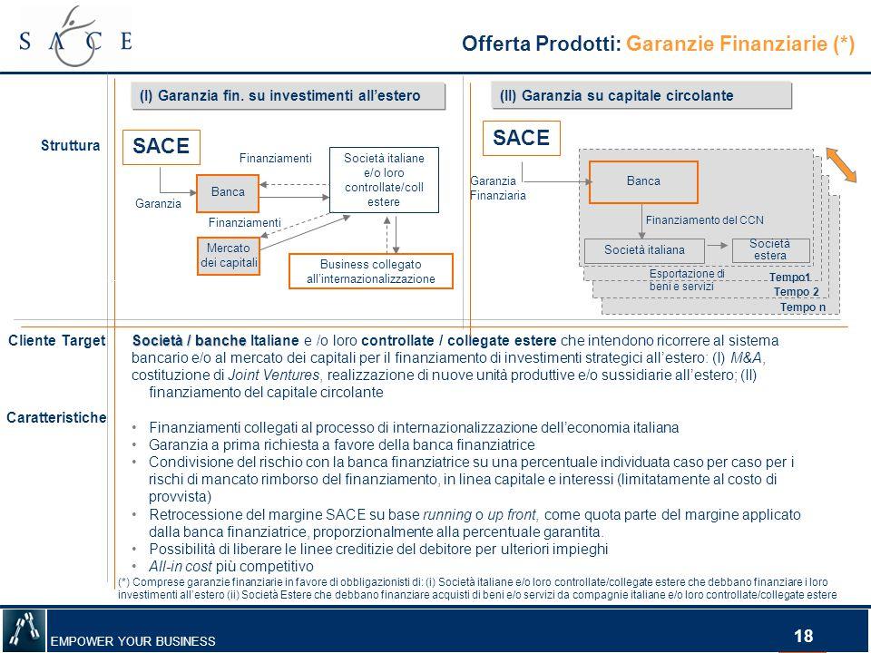Offerta Prodotti: Garanzie Finanziarie (*)