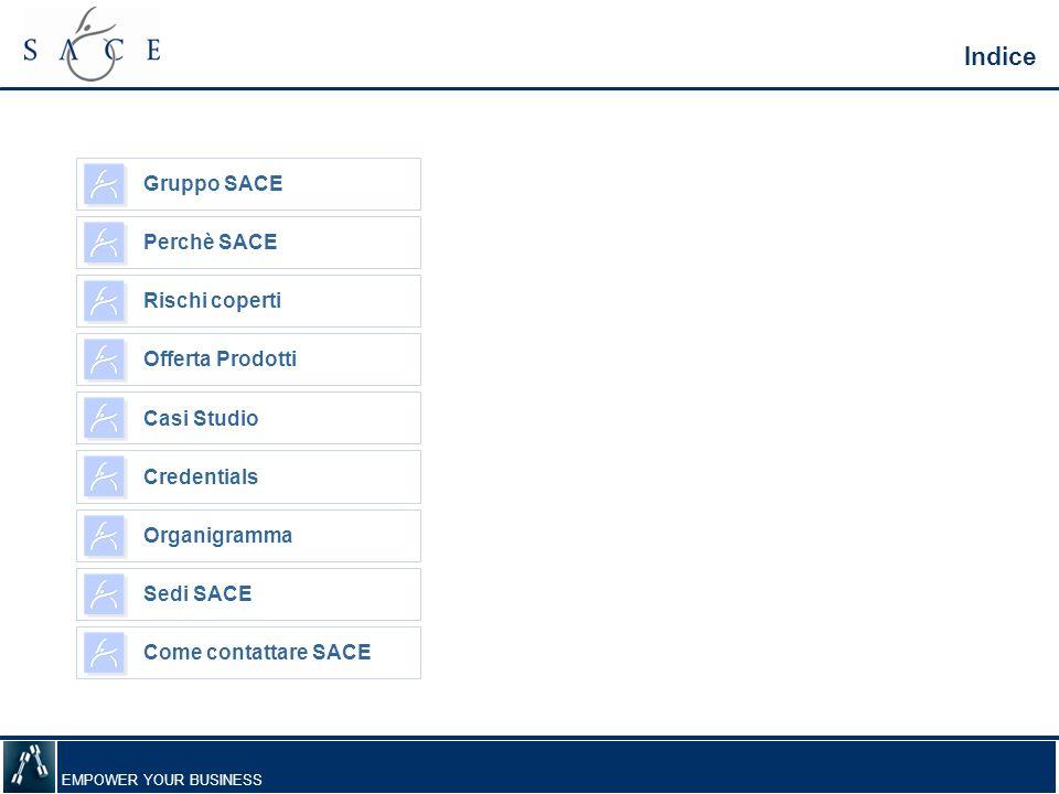 Indice Gruppo SACE Perchè SACE Rischi coperti Offerta Prodotti