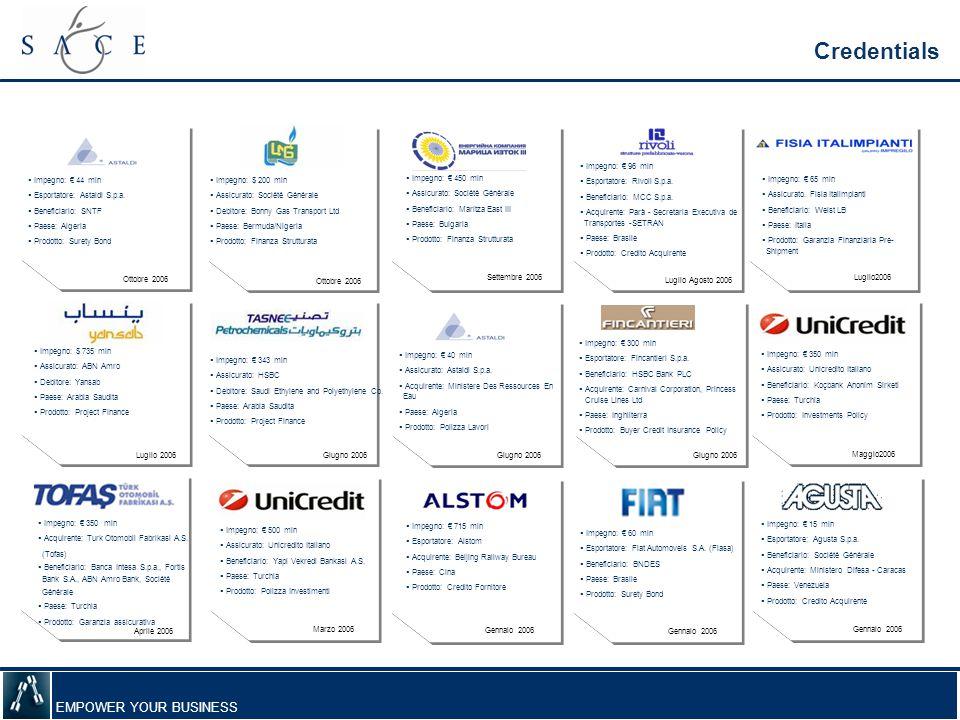 Credentials Impegno: € 44 mln Esportatore: Astaldi S.p.a.
