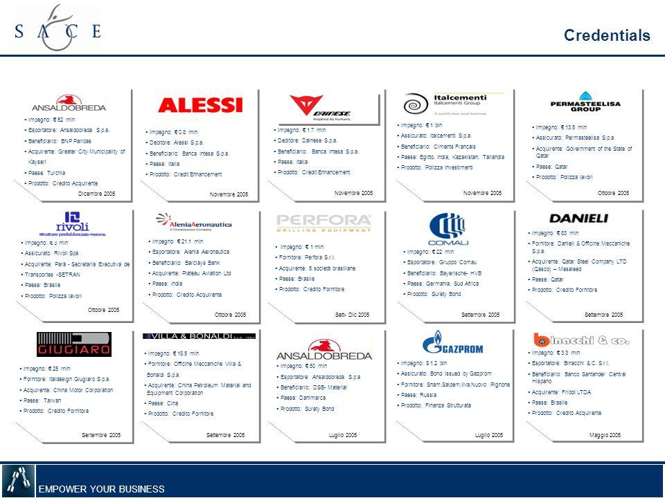 Credentials Impegno: € 18.5 mln Fornitore: Officine Meccaniche Villa &