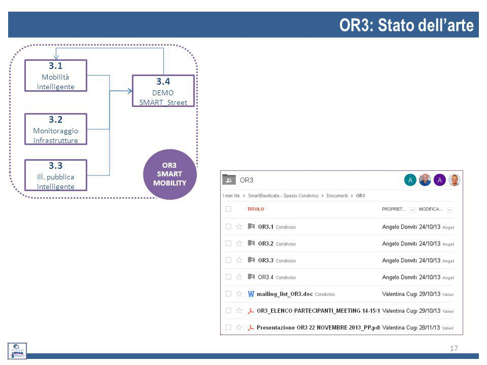 OR3: Stato dell'arte 3.1 3.4 3.2 3.3 Mobilità intelligente