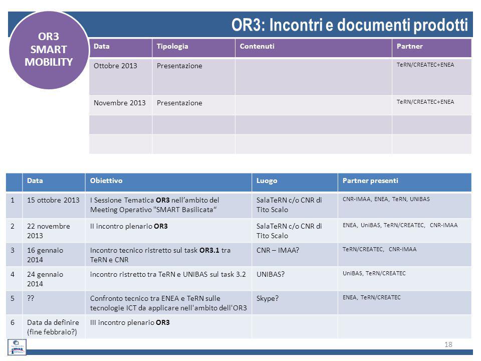 OR3: Incontri e documenti prodotti