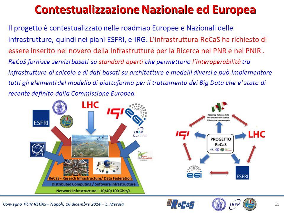 Contestualizzazione Nazionale ed Europea