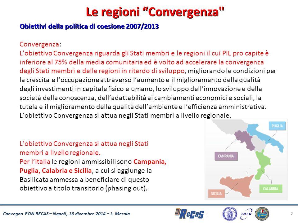 Le regioni Convergenza