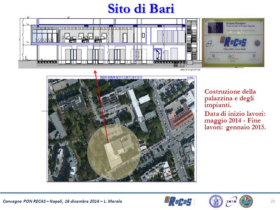 Sito di Bari Costruzione della palazzina e degli impianti.