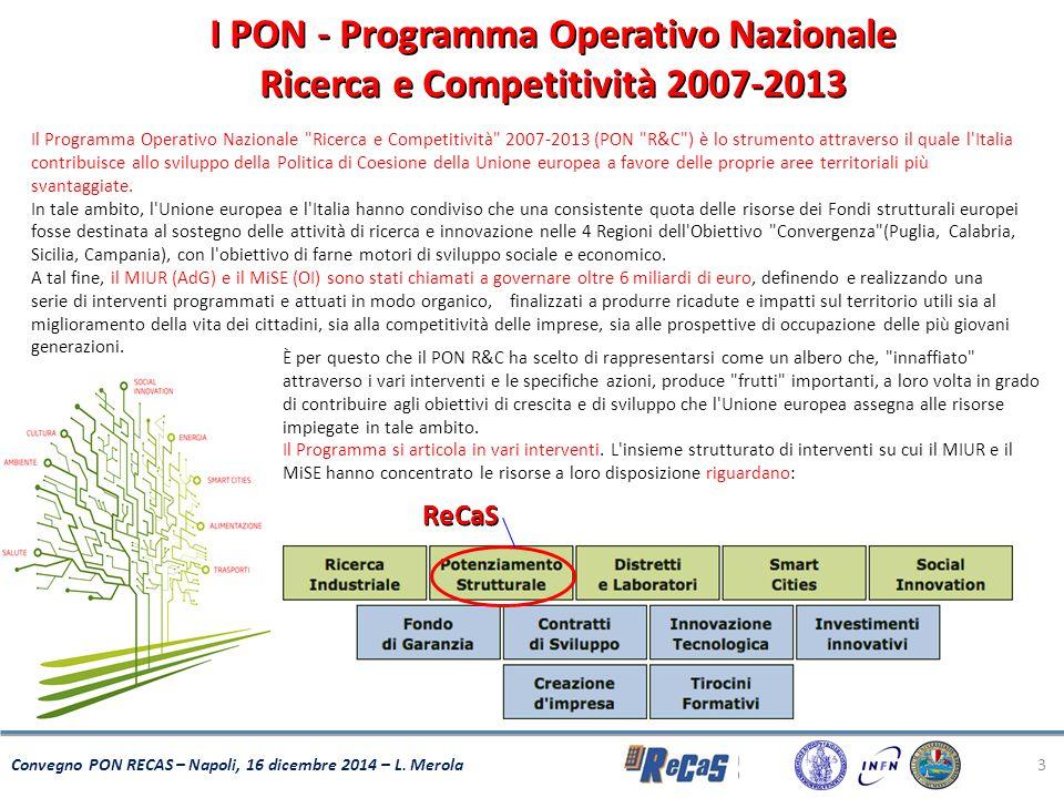 I PON - Programma Operativo Nazionale Ricerca e Competitività 2007-2013