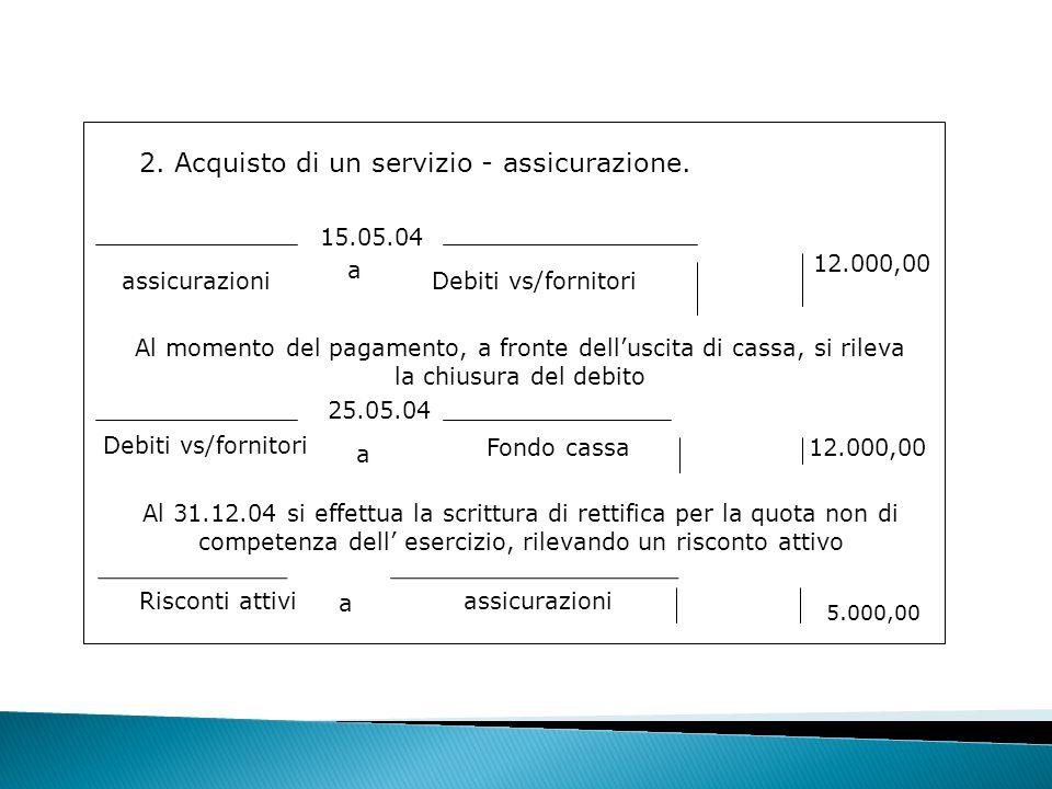 2. Acquisto di un servizio - assicurazione.