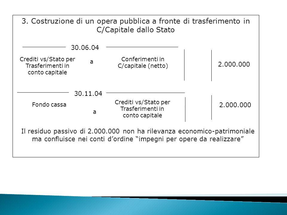 3. Costruzione di un opera pubblica a fronte di trasferimento in C/Capitale dallo Stato