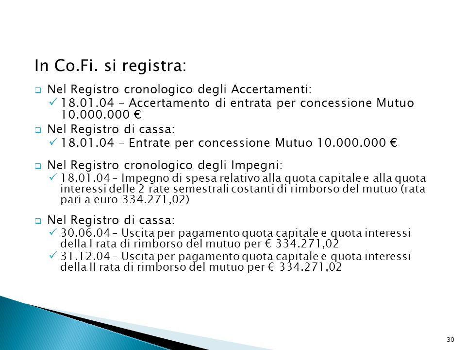 In Co.Fi. si registra: Nel Registro cronologico degli Accertamenti: