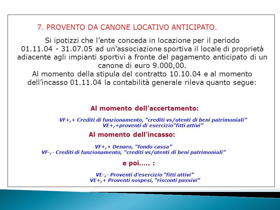 7. PROVENTO DA CANONE LOCATIVO ANTICIPATO.