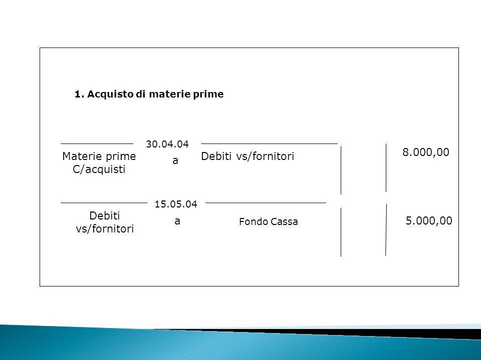 8.000,00 Materie prime C/acquisti Debiti vs/fornitori a
