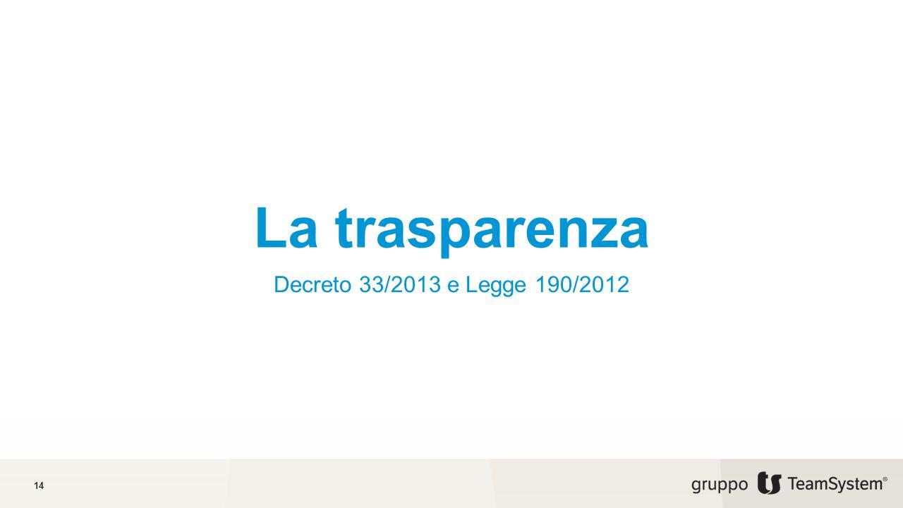 La trasparenza Decreto 33/2013 e Legge 190/2012