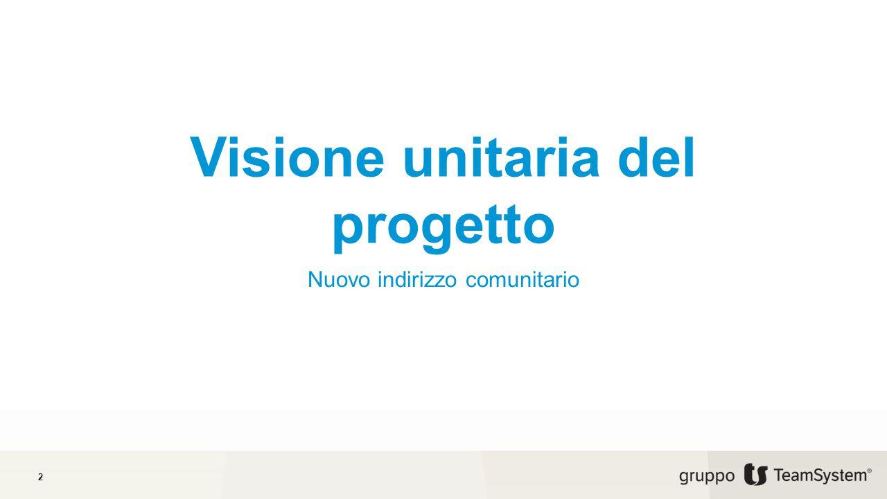 Visione unitaria del progetto