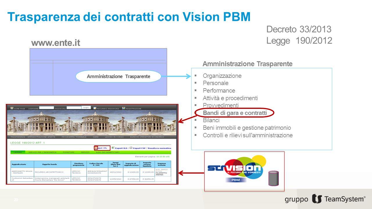 Trasparenza dei contratti con Vision PBM