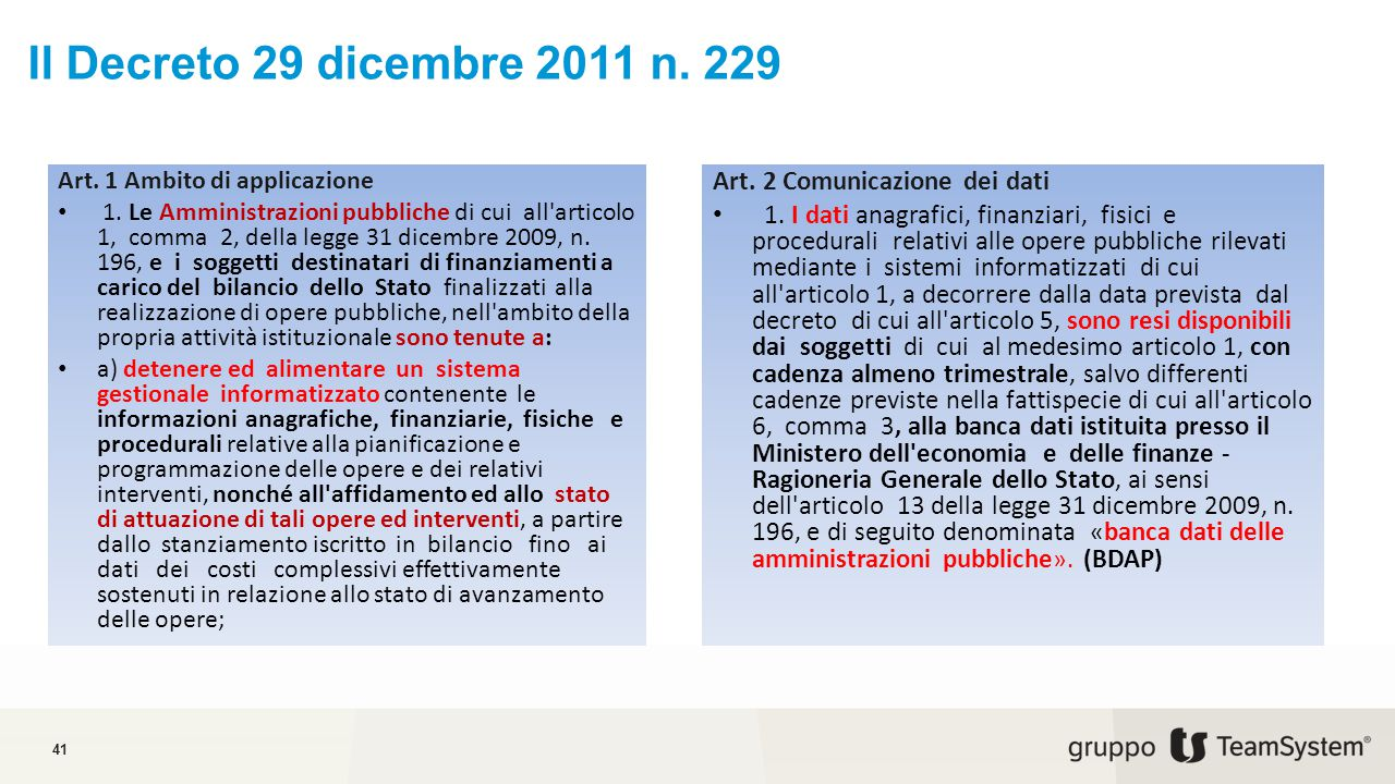 Il Decreto 29 dicembre 2011 n. 229 Art. 2 Comunicazione dei dati