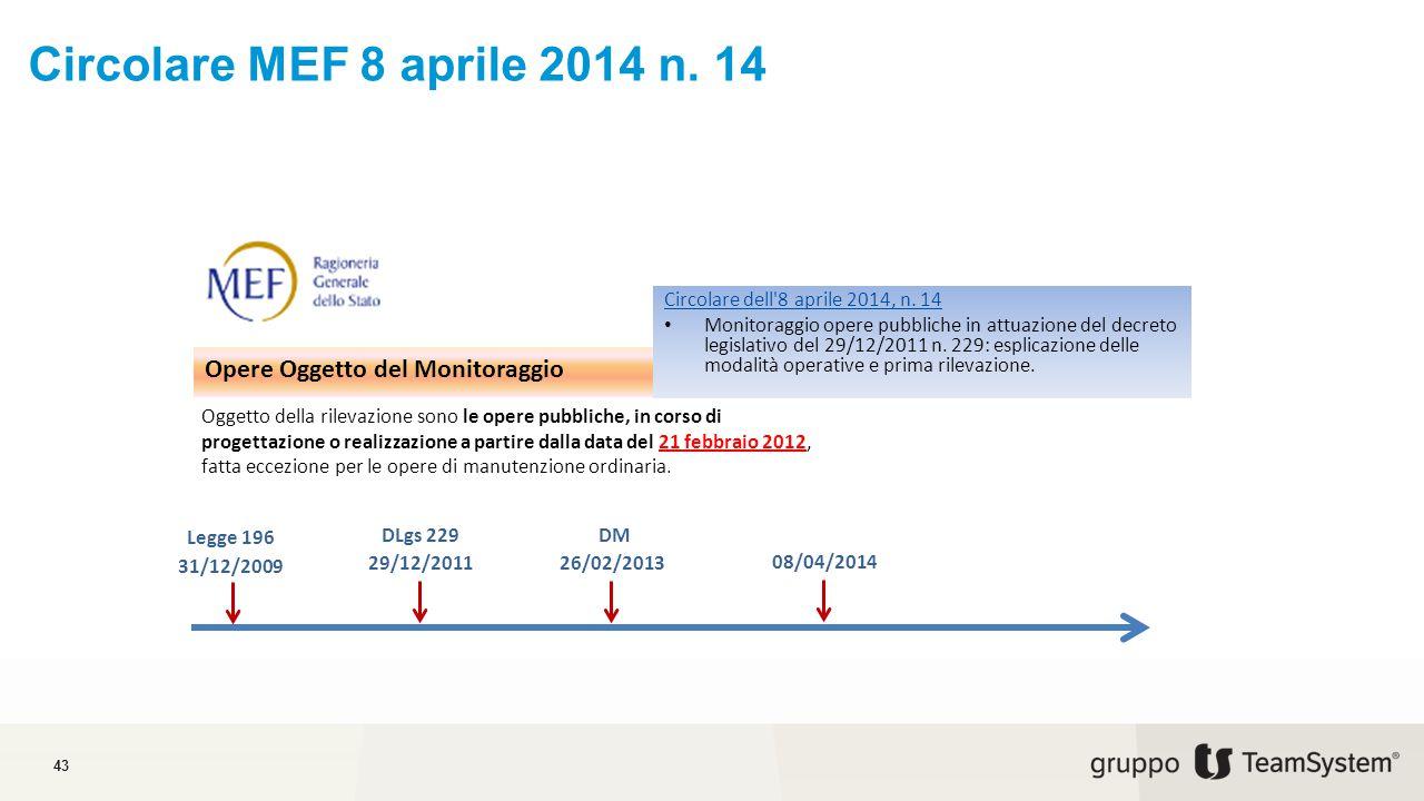 Circolare MEF 8 aprile 2014 n. 14 Opere Oggetto del Monitoraggio