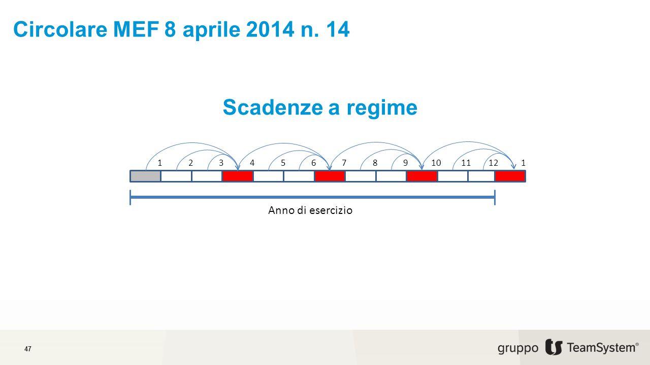 Circolare MEF 8 aprile 2014 n. 14 Scadenze a regime Anno di esercizio
