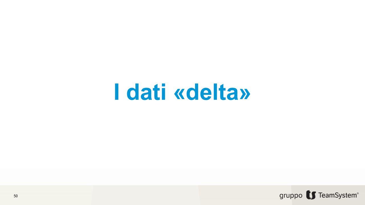 I dati «delta»