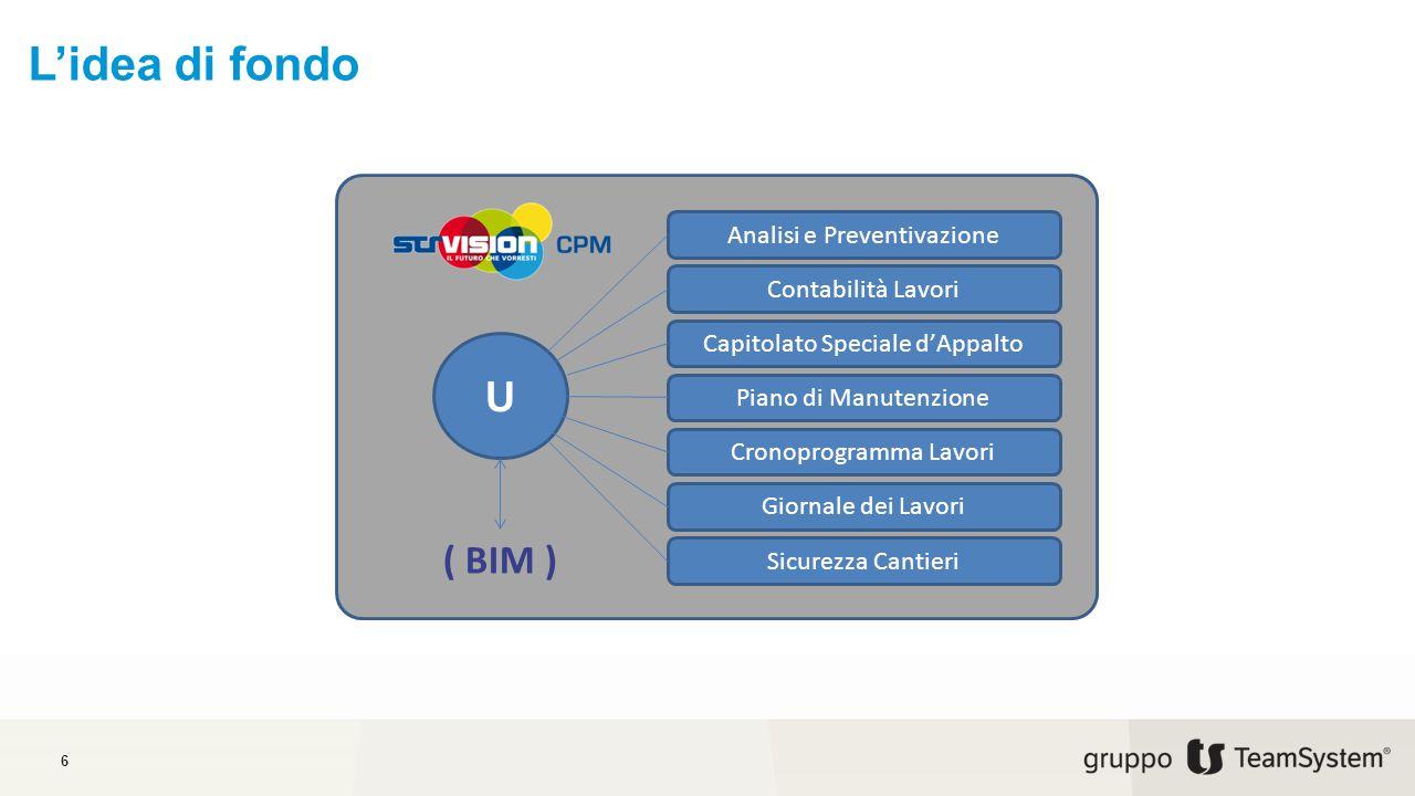 L'idea di fondo U ( BIM ) Analisi e Preventivazione Contabilità Lavori
