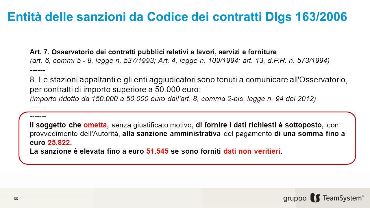 Entità delle sanzioni da Codice dei contratti Dlgs 163/2006