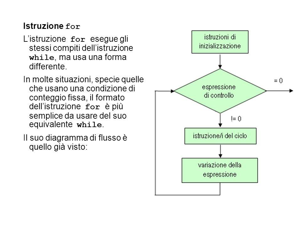 Istruzione for L'istruzione for esegue gli stessi compiti dell'istruzione while, ma usa una forma differente.