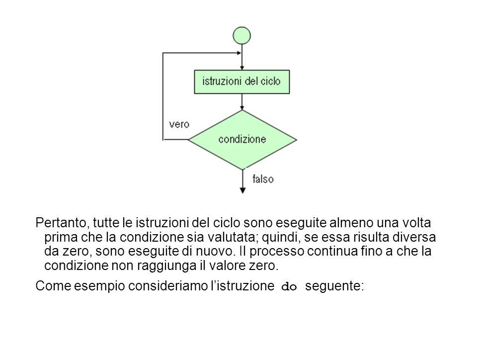 Pertanto, tutte le istruzioni del ciclo sono eseguite almeno una volta prima che la condizione sia valutata; quindi, se essa risulta diversa da zero, sono eseguite di nuovo. Il processo continua fino a che la condizione non raggiunga il valore zero.
