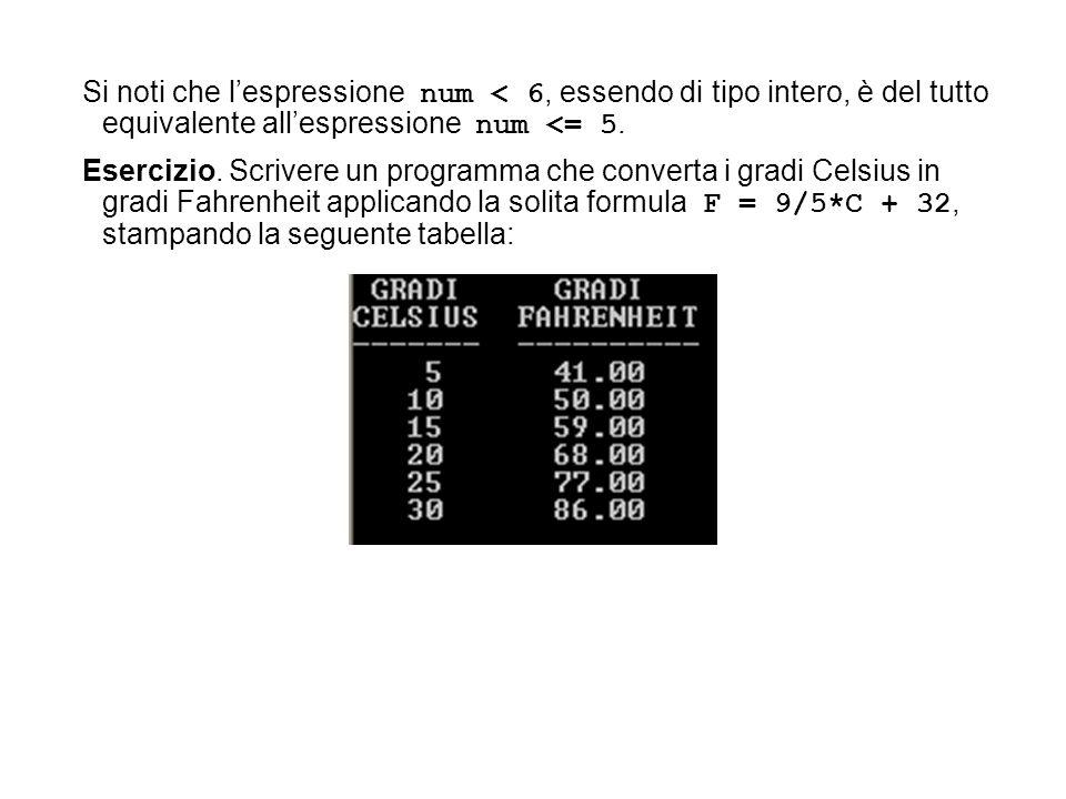 Si noti che l'espressione num < 6, essendo di tipo intero, è del tutto equivalente all'espressione num <= 5.
