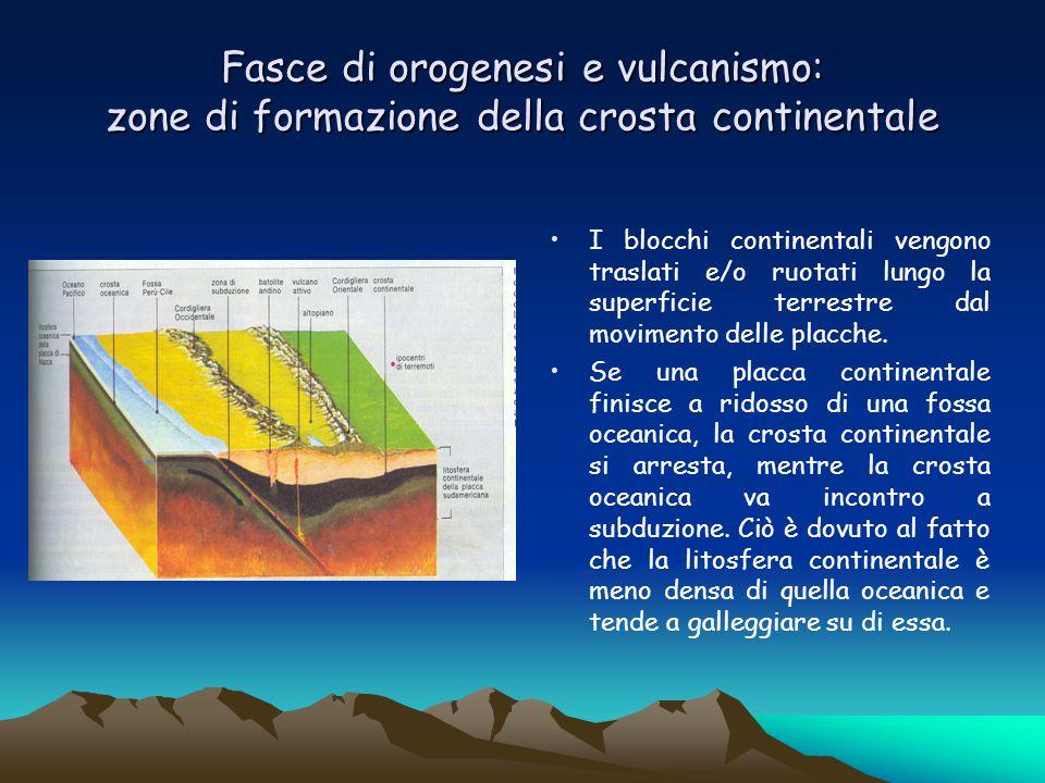 Fasce di orogenesi e vulcanismo: zone di formazione della crosta continentale