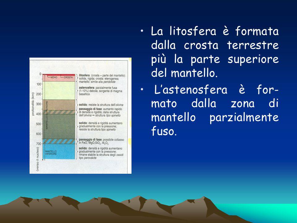 La litosfera è formata dalla crosta terrestre più la parte superiore del mantello.