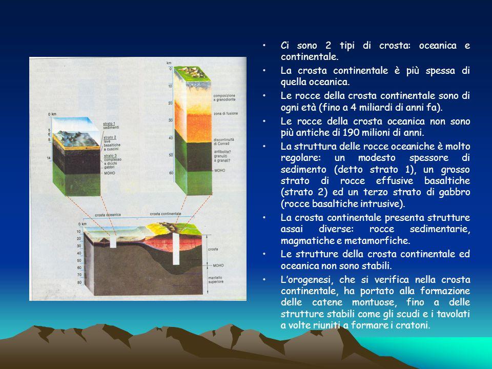 Ci sono 2 tipi di crosta: oceanica e continentale.