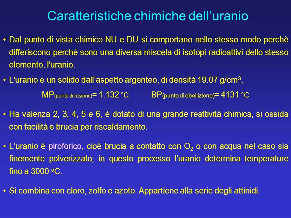 Caratteristiche chimiche dell'uranio