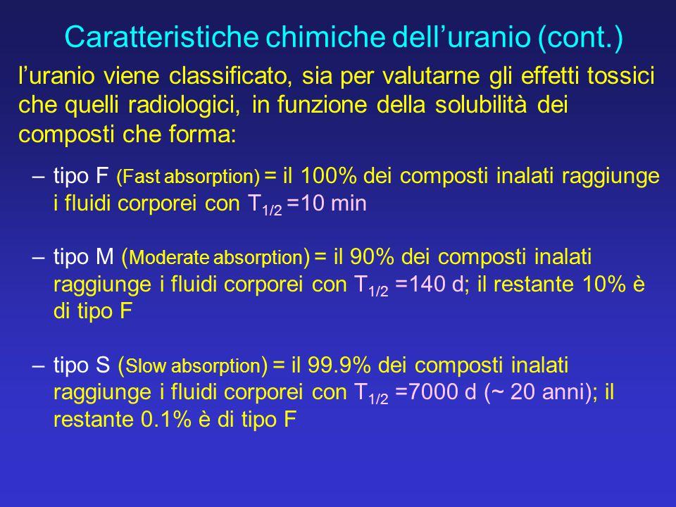 Caratteristiche chimiche dell'uranio (cont.)