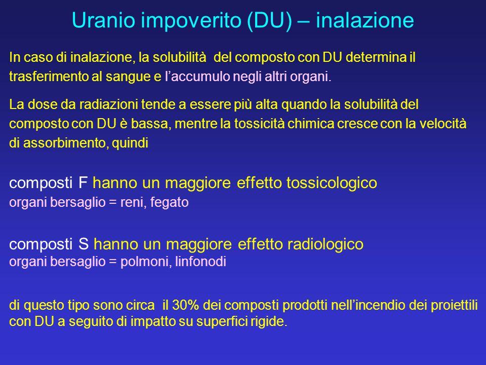 Uranio impoverito (DU) – inalazione