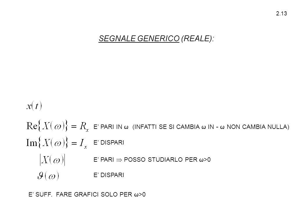 SEGNALE GENERICO (REALE):